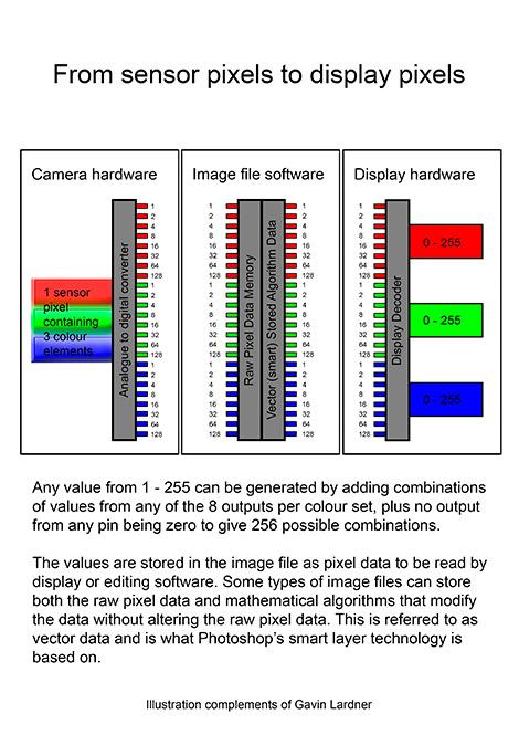 RGB Chip diagram 02_470h
